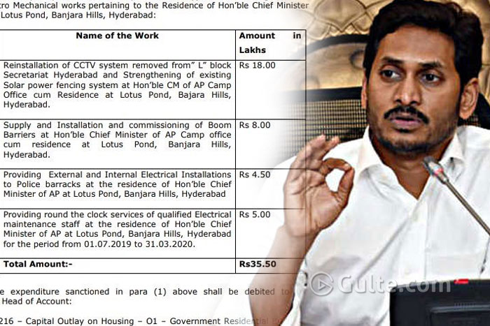Jagan Houses Repair: 1.2 Cr For Tadepalli, 35 Lakh For Hyd House